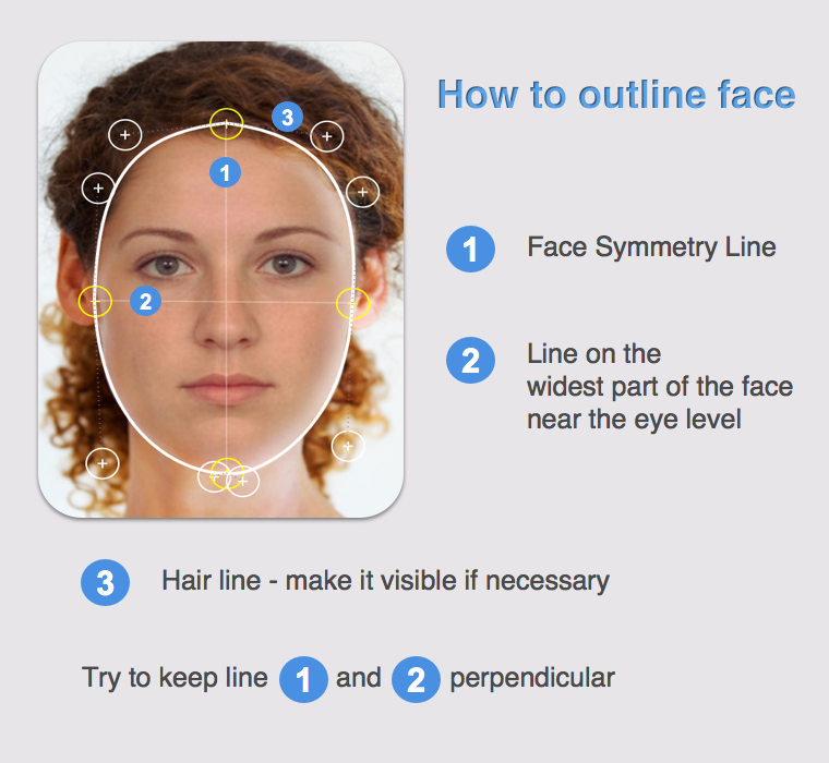 VisTech.Projects: What is my face shape? Face Shape Meter app released for Android.