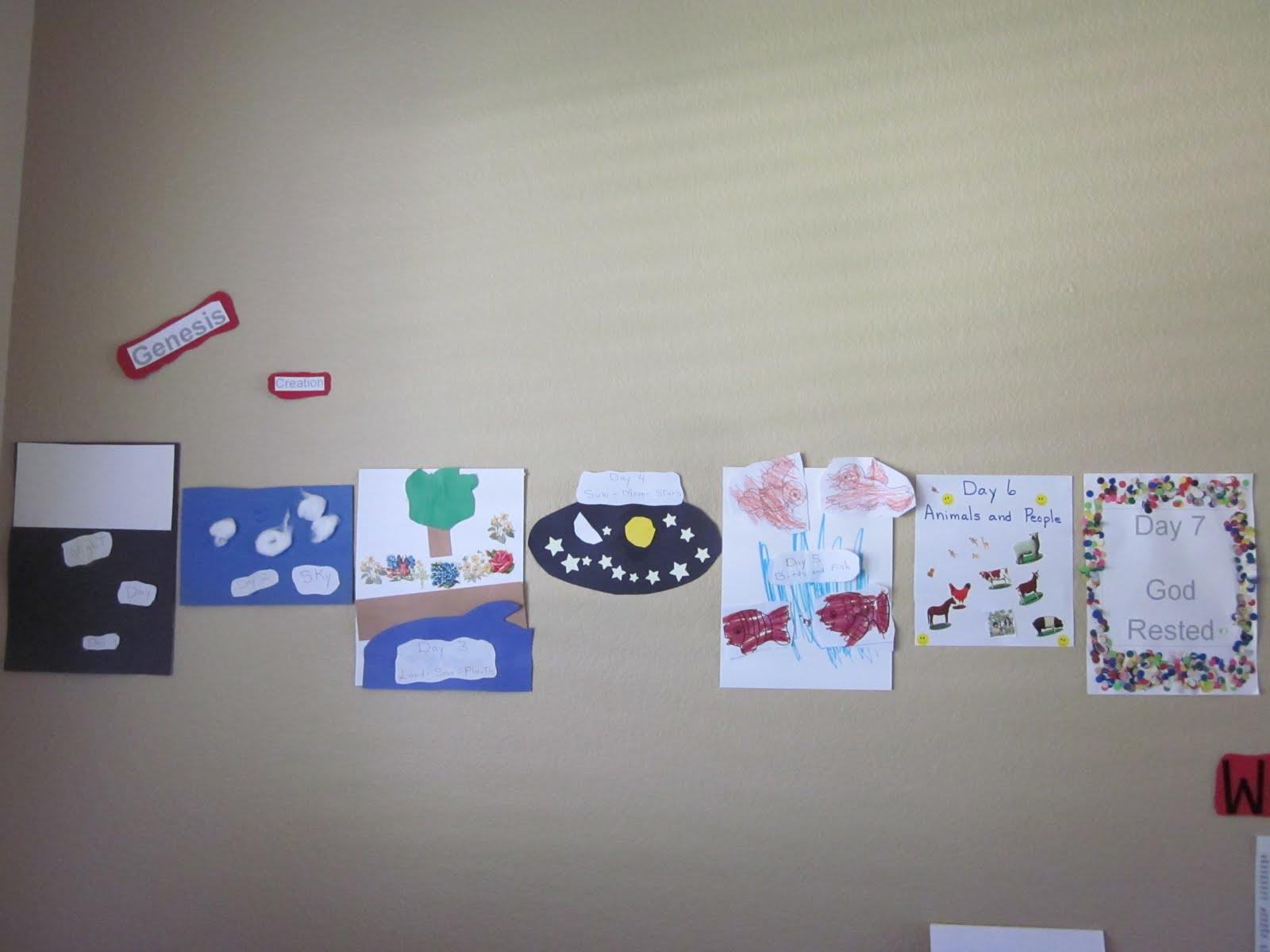 Kindergarten Homeschool Ideas Seven Days Of Creation Art