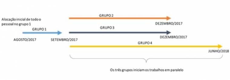 Fila registro de genéricos e similares diminui
