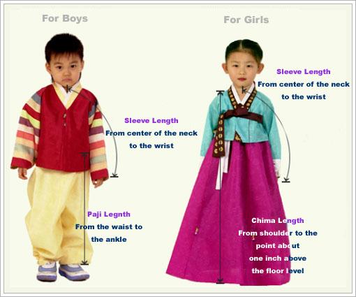 Korea Calling !!: History of Traditional Hanbok!!(Buzz Korea)