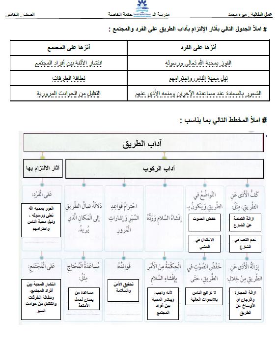 تصحيح بكالوريا 2015 – اختبار العلوم الإسلامية جميع الشعب ...