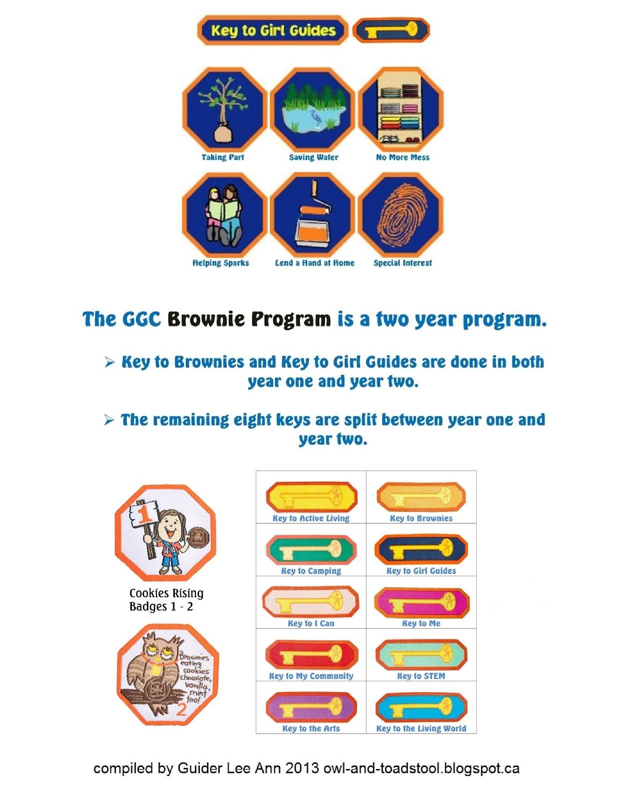 Owl & Toadstool: GGC Brownies Badges