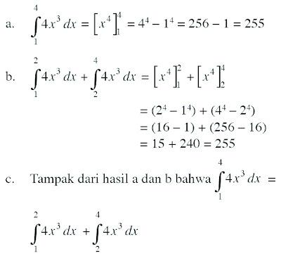 Parsial, trigonometri contoh soal rumus integral kalkulus,. Contoh Soal Rumus Integral Kalkulus Integral Tak Tentu Tertentu Pengertian Substitusi Parsial Penggunaan Pembahasan Fungsi Aljabar Luas Volume Benda Putar Matematika