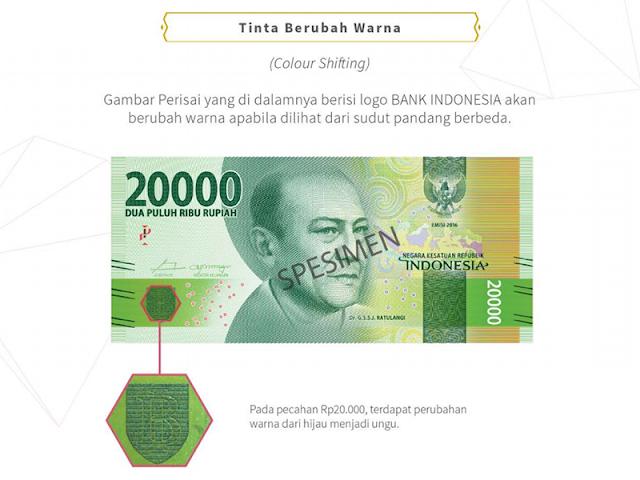 Tinta Berubah Warna (Colour Shifting)