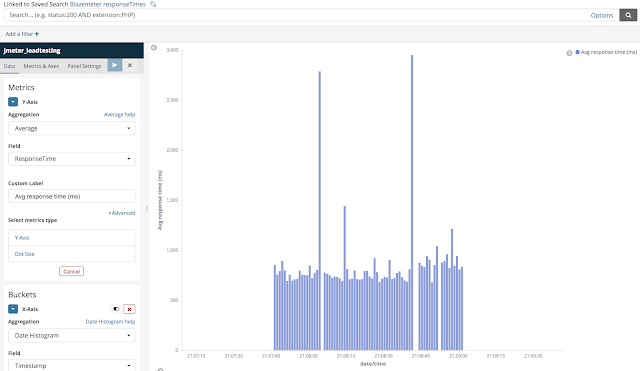 Load testing with Taurus/jmeter and logging the results to