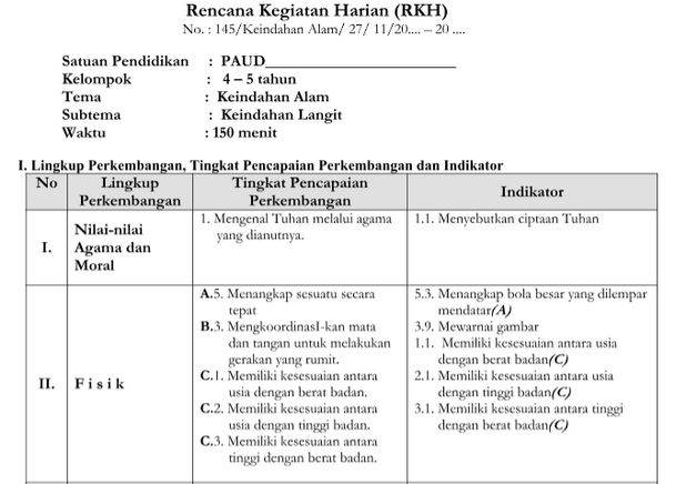RPPH Tema Keindahan Alam 5-6 Tahun Kurikulum 2013