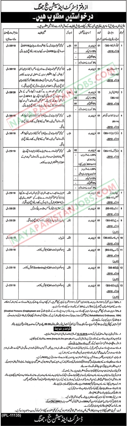 Latest Vacancies Announced in District And Session Judge Jhang 27 November 2018 - Naya Pakistan