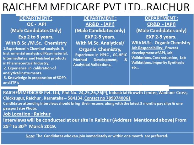 RAICHEM Medicare Pvt Ltd  For Multiple positions Opening Walk - In