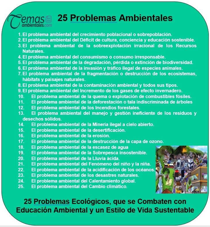 problemas medioambientales
