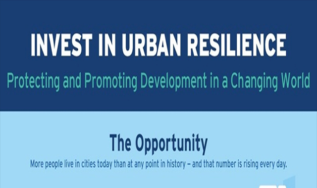 Invest in Urban Resilience
