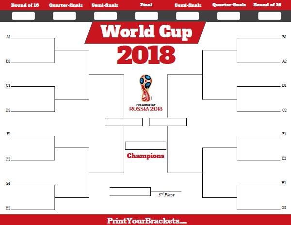 FIFA World Cup Bracket Challenge