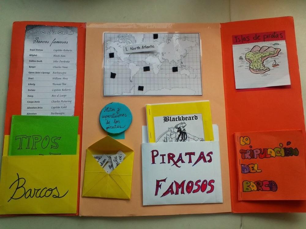 Maestra de primaria lapbook o libros desplegables con for Material cocina profesional