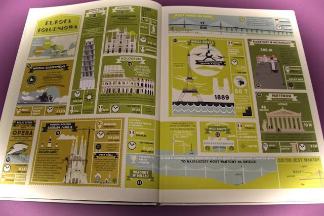 """Monumentalne. Cuda i rekordy architektury"" Sarah Tavernier,  Alexandre Verhille, Dwie Siostry"