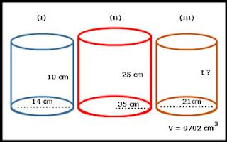 Gambar Soal Bangun Ruang Tabung atau Silinder 1