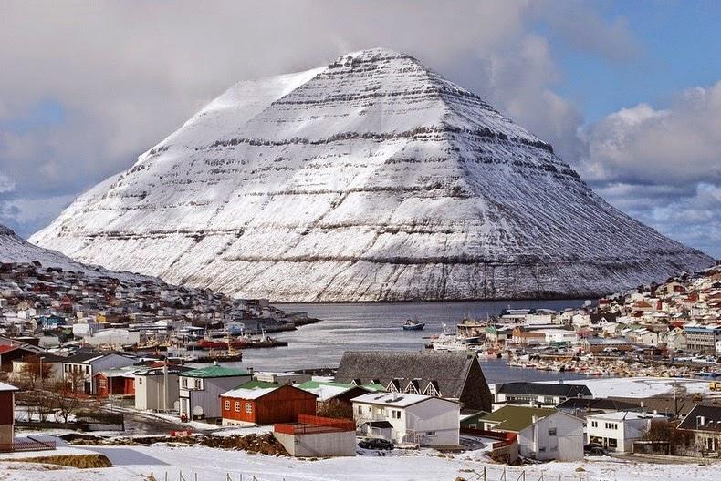 Faroe Islands Weather Averages