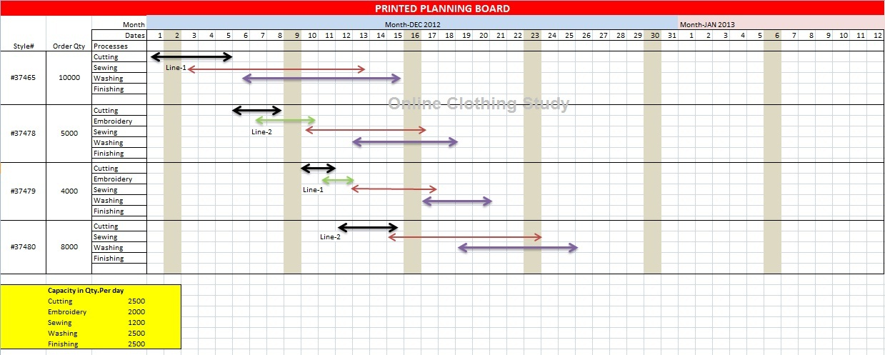 How to Make Production Planning Task Easier? Online Clothing Study - sample production schedule template
