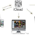 Download iCloud for Windows.