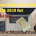 Abhyudaya Bank Clerk Admit Card 2018-2019 Out: Download Now