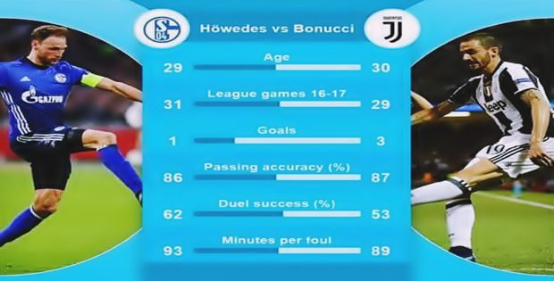 juventus-Bonucci-Wilfried-Howedes