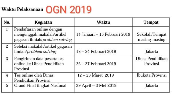 Waktu OGN 2019