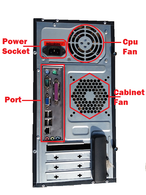 Computer Cabinet Diagram in Detail in Hindi | System Case in Hindi