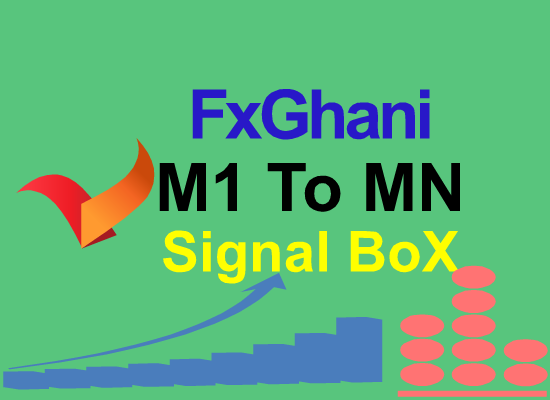 FxGhani M1 To MN Signal BoX. - What is Forex Trading