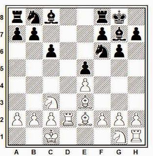 Partida de ajedrez Nimzowitch–Pritzel, posición después de 9...c6