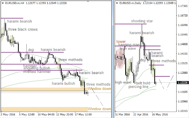 belajar trading forex terbaik