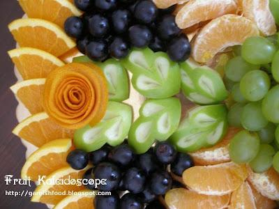 fruit kaleidoscope details