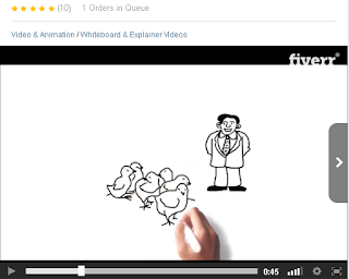 unique whiteboard animation video on fiverr