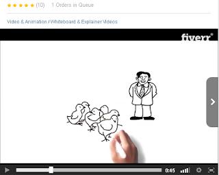 unique whiteboard animation video on fiverr