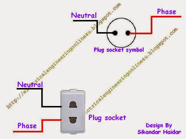 wiring of plug socket with symbol diagram