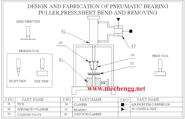 DRAWING FOR PNEUMATIC BEARING PULLER, PRESS, SHEET BEND AND REMOVER