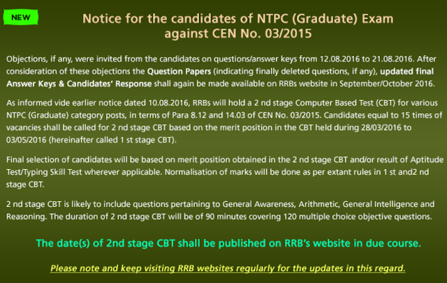 RRB NTPC Second Stage Exam, Railway ASM, Goods Guard Notice