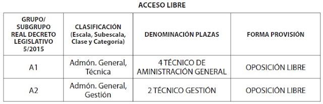 http://bop.diputoledo.es/webEbop/DocGet?id=17088621|0&insert_number=4312&insert_year=2017