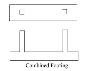 Various Types of Foundation - A Civil Engineer