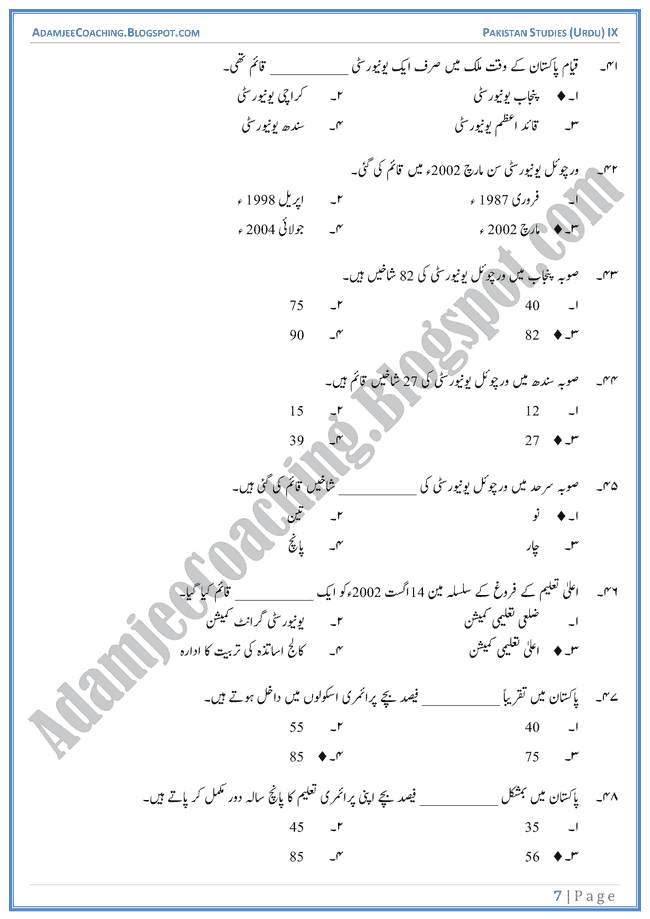 Pakistan studies mcqs for class 9 in english