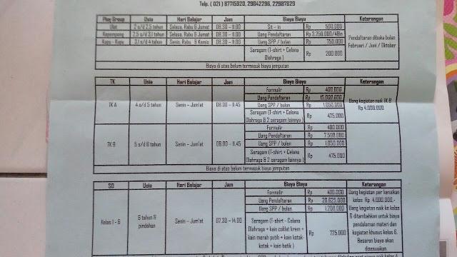 biaya pendaftaran pg tk semut semut depok