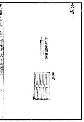 Ming Chinese Black Powder Hand Grenade