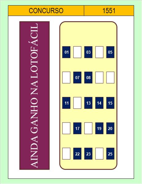 Lotofácil concurso 1551