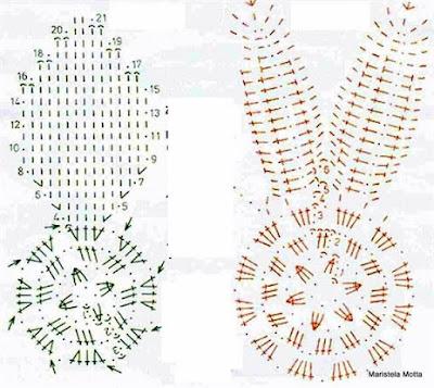 diagrammes maniques fleurs au crochet