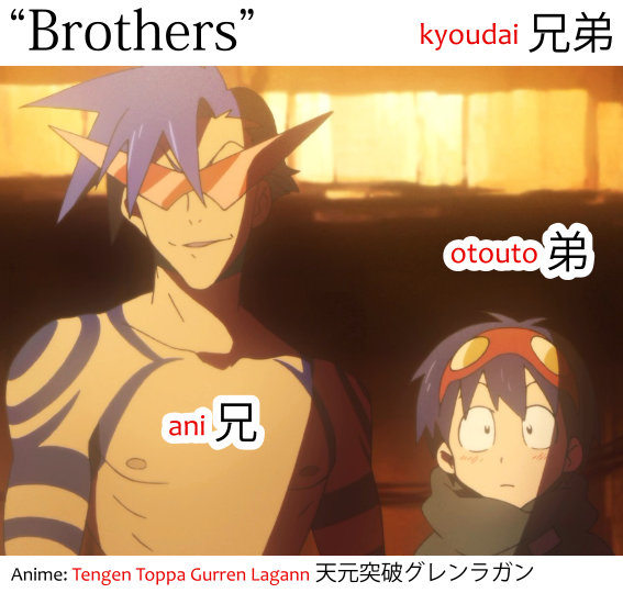 The brothers, or kyoudai 兄弟, Kamina and Simon, ani 兄 and otouto 弟 respectively, from the anime Tengen Toppa Gurren Lagann 天元突破グレンラガン