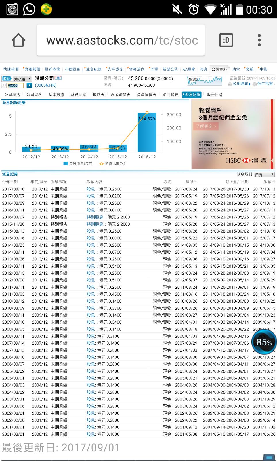 80後標竿人生: 精選七隻香港上市的「超級收息股」