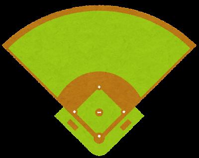 野球のフィールドのイラスト