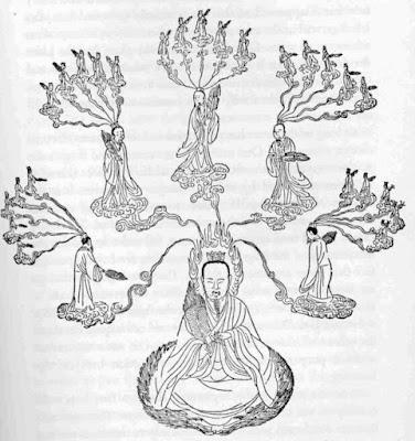 Bewusstsein als fraktale Struktur - eine daoistische Variante des Weltenbaumes