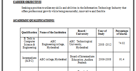 Example%2Bof%2BResume%2BFormats%2B(Page%2B1) Technological Skills In Academic Curriculum Vitae on academic letter of interest, academic resume for graduate school, academic research statement, academic books, academic awards,