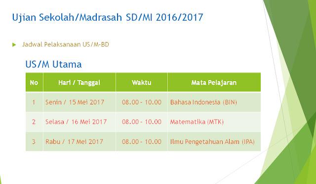 Jadwal US/M Satuan Pendidikan dan Utama Kelas VI MI Al Raudlah TP. 2016/2017