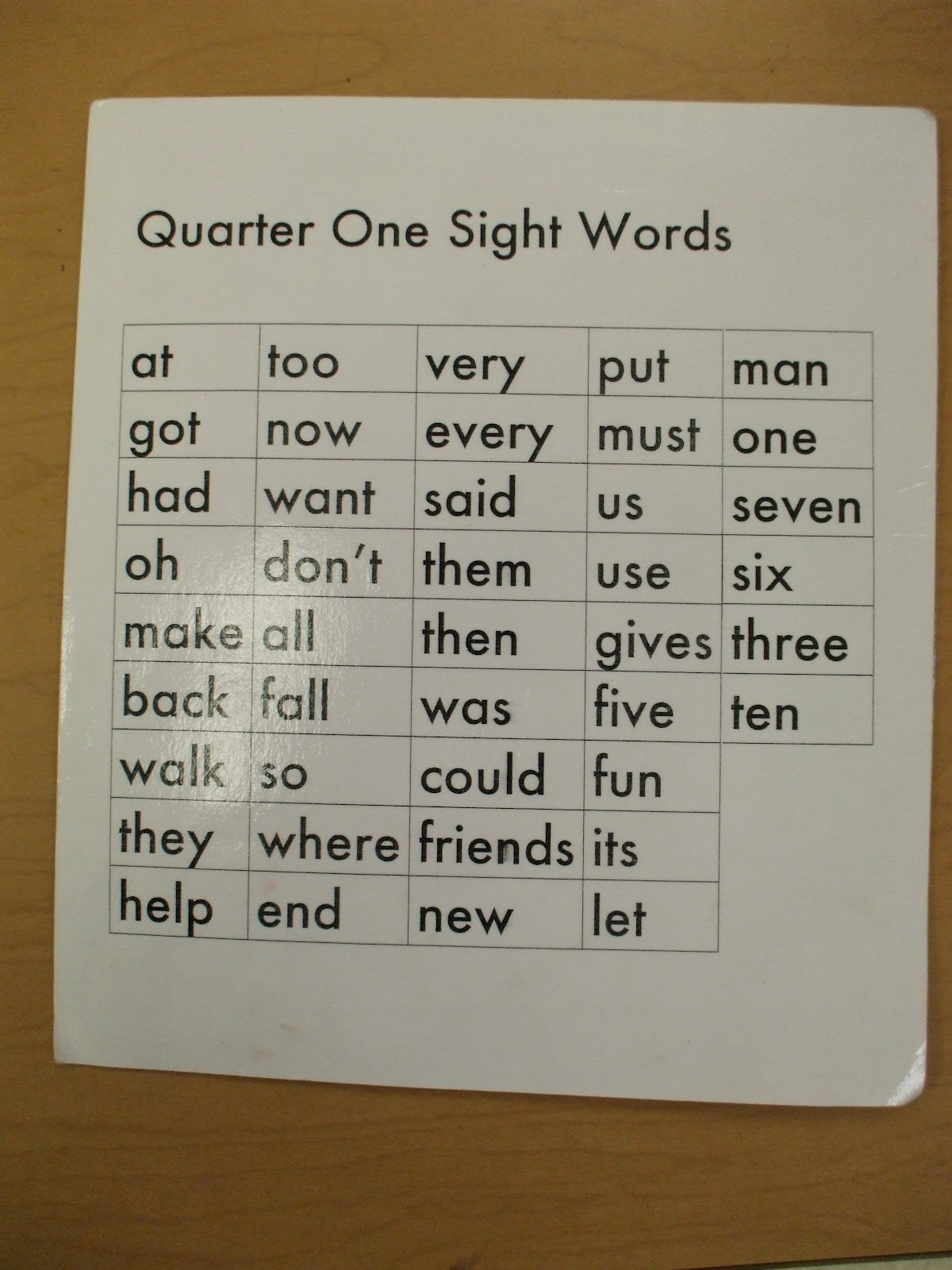 Edmark Sight Word List