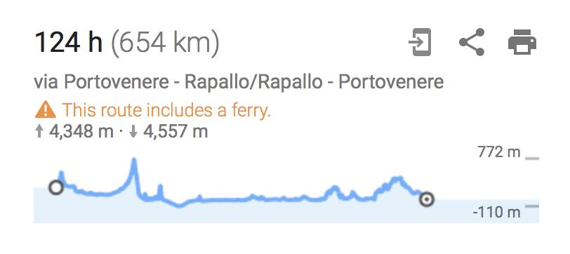 Come convertire un percorso di Google Maps in gpx