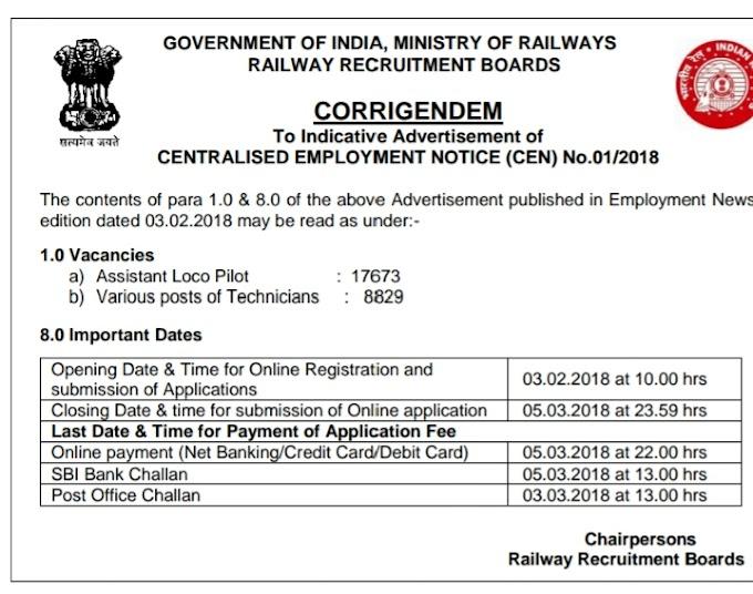 New vacancies-बेरोजगारों के लिए बड़ी खुशखबरी, रेलवे में निकली 26502 पदों पर भर्ती,असिस्टेंट लोको पायलट सहित अन्य पदों पर निकली विज्ञप्ति,3 से कर सकेंगे आवदेन, देखें विज्ञप्ति की अन्य जानकरी